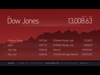 Stocks Negative