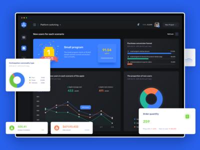 Analytics Dashboard UI Kit