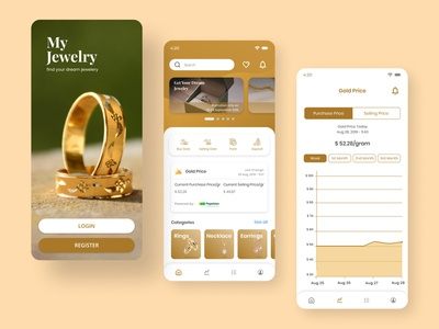 Jewelry Shopping Apps dashboard appdesign android app ios app ios inspiration jewelry ecommerce ux uiux ui design ui mobile ui mobile app figma design app