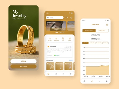 Jewelry Shopping Apps