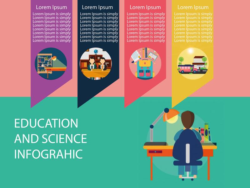 info graphic unique graphicdesign infographic