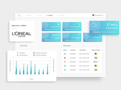 The Call List Dashboard dashboard design dashboard design minimalist minimal web ux ui ecommerce