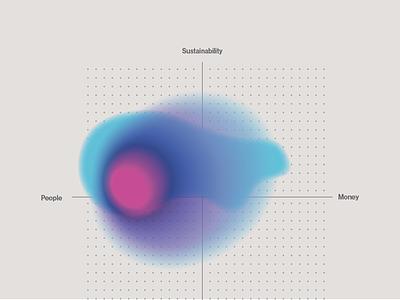 Mindset gradient matrix thinking service design archetype