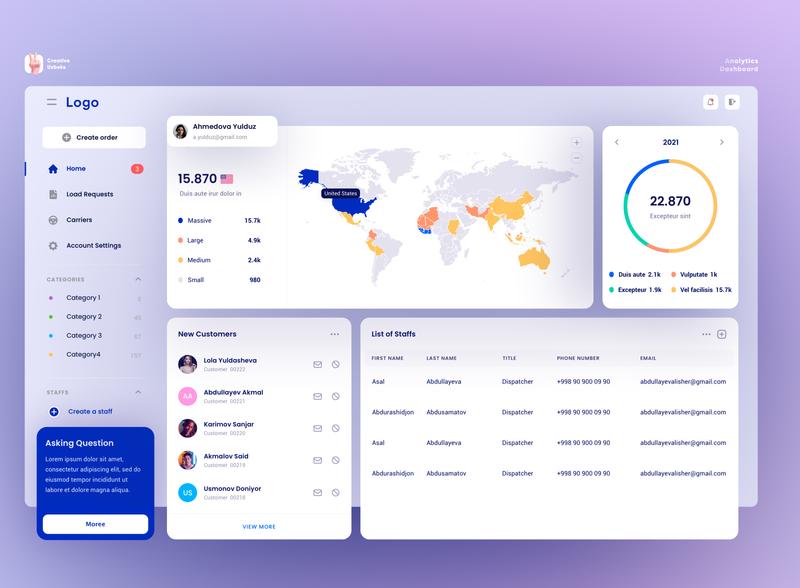 FlexGo | Dashboard typography dashboard design dashboard app dashboard ux design app landing page ui web