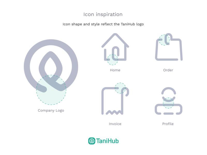 TaniHub Bottom Bar Icon Inspiration