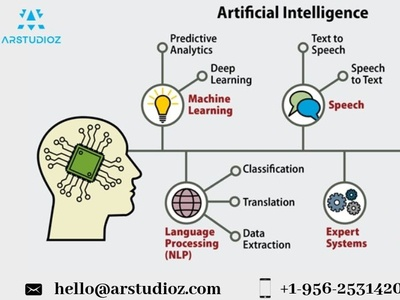 Top artificial intelligence development company in USA
