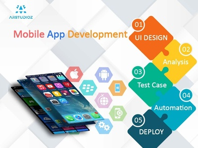 We ARE THE  Top 10 App Developers in USA | ArStudioz
