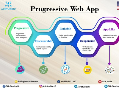 Arstudioz -  Progressive Web App Development Company in USA