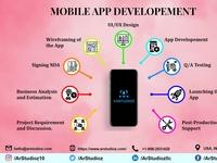 Professional Mobile App Development Company in USA | Arstudioz