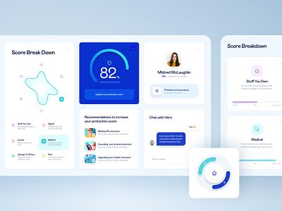 Ynder Dashboard design interface uidesign ux ui desktopapp insurance web medical ios app app dashboard web app