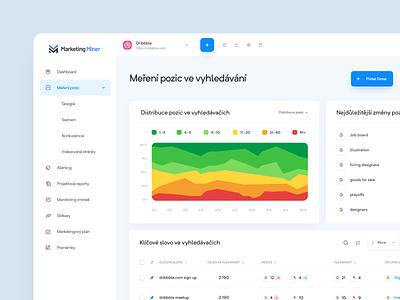 Marketing Miner - Meření pozic webapp tool dashboad analytics keywords seotool seo visual design uxdesign interface uidesign web design ui