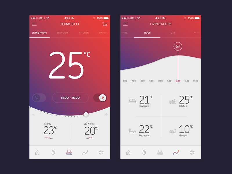 Termostat App By Martin Strba Dribbble