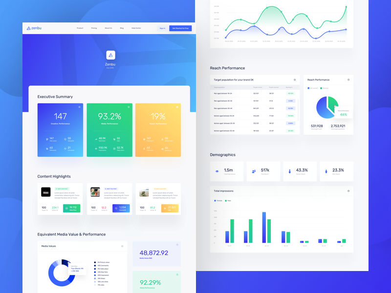 Zenbu - Report Page chart dashboard reports web kpi ux ui marketing balkanbrothers