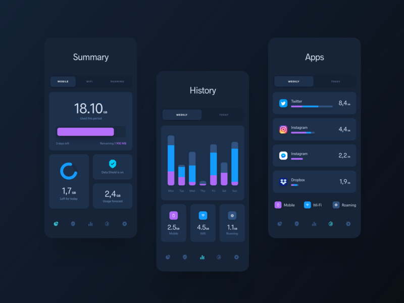 Security Data Manager App