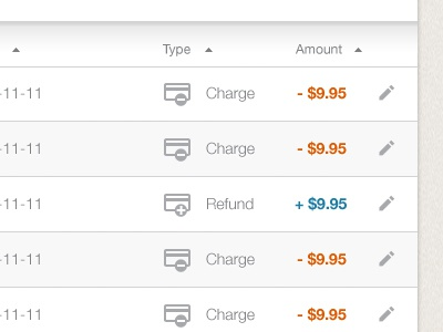 Charge it dashboard ui table credit price
