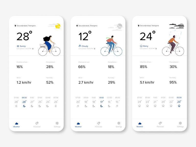 Weather Forecast ux ui weather forecast weather screens weather app temperature weather design app figma application ui illustration