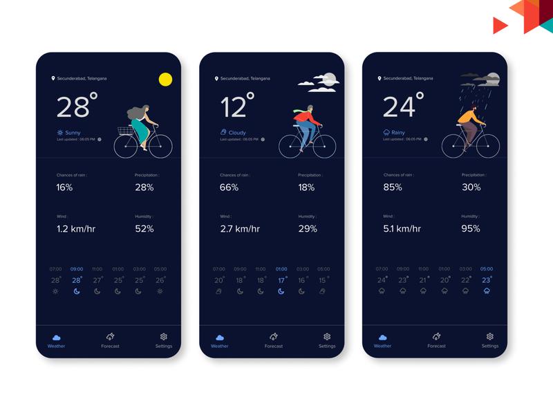 Weather Forecast -Dark theme dark theme dark mode dark ui weather screens weather app weather forecast weather ux ui temperature application design design app application ui illustration