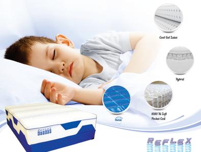 Reflex Ad design