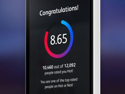Score Overlay score meter progress bar overlay ios7 mobile black white blurred