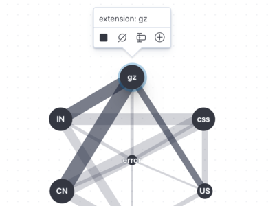 Network Graph edit toolbar tooltip popup connect connections graph network chart