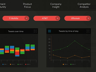 Dribbble Q Sensei dashboard dark dashboard analytics dark theme uiux ui design ux design chart graph data data analysis