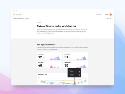 Refreshed Team Report ui product survey charts data dataviz