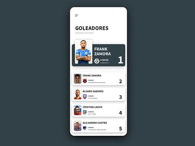 Leaderboard [goal scoreres] goals soccer football app ux design ux uidesign ui daily ui dailyui