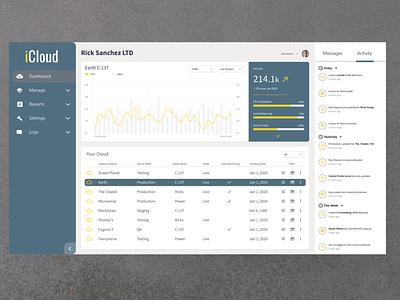 Cloud Service Dashboard rickandmorty cloud web app ui design