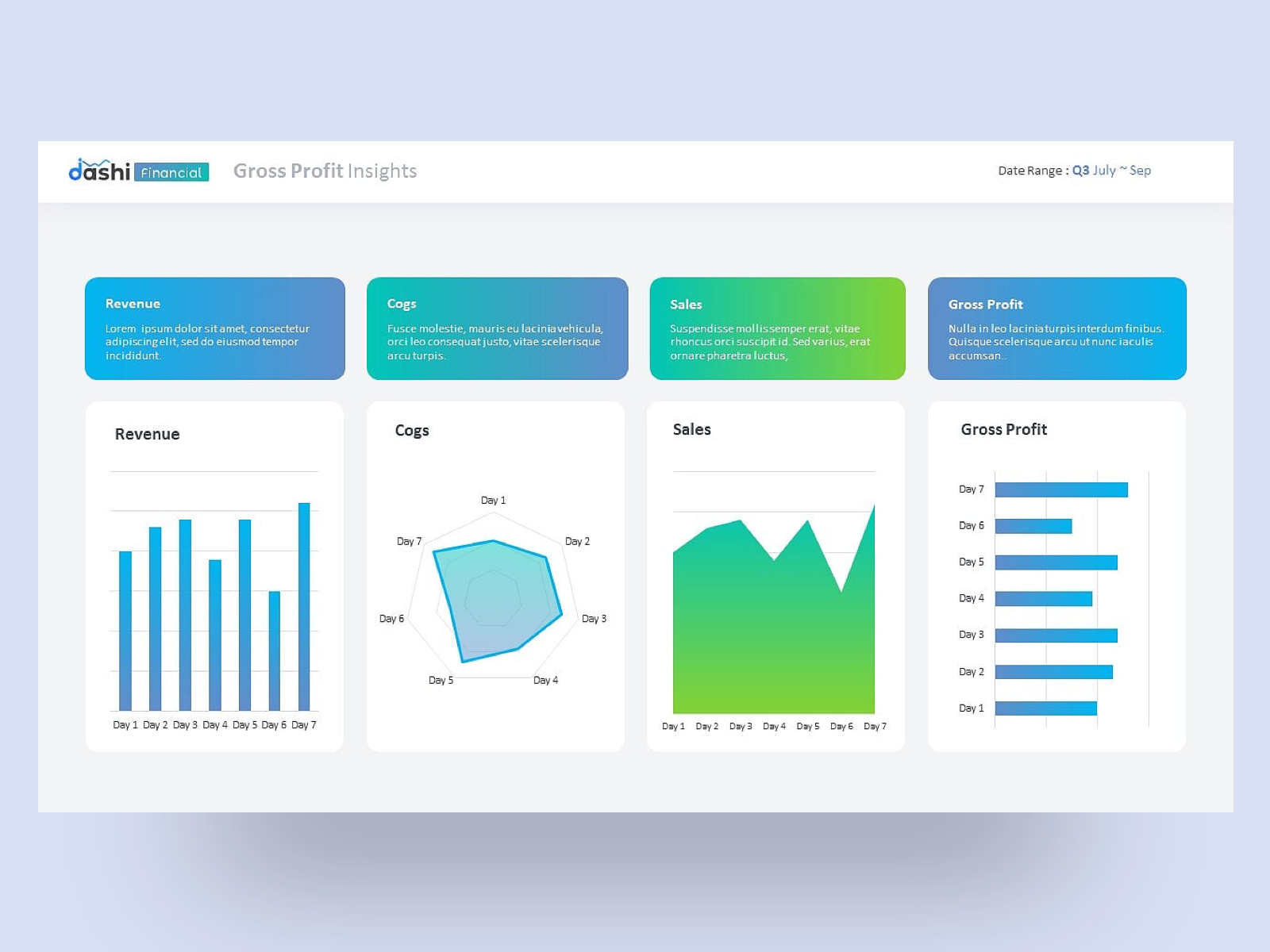 Dashi Financial Dashboard Powerpoint Template By Premast On Dribbble,Factorial Experimental Design