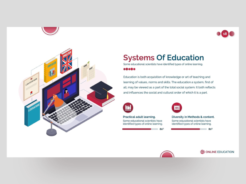 Online Education PowerPoint Presentation Template vector lesson powerpoint presentation template presentation design students teacher online education educational education ppt template pptx slides clean presentation creative powerpoint design infographic powerpoint template