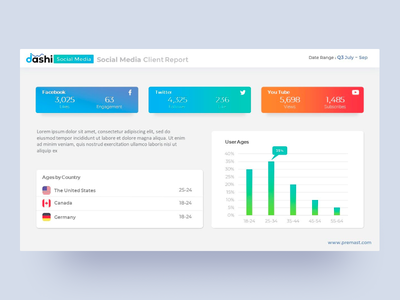 Dashi Social Media – Dashboard Report Presentation dashboard social media ppt template slide clean presentation creative powerpoint design infographic business powerpoint template