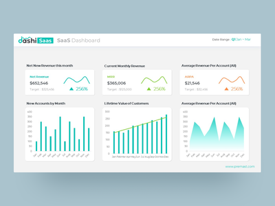 Dashi SaaS | SaaS Dashboard Report PPTX customer dashboard design saas design report design chart report dashboad saas template ppt template slides pptx clean presentation creative powerpoint design business powerpoint template