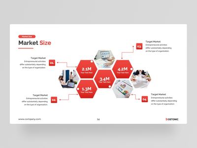 Bostonic Business Plan PowerPoint Presentation Template 3d animation ui table swot multipurpose mockup icons graphic design circular chart business plan illustration presentation creative infographic powerpoint design business powerpoint template