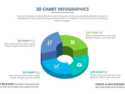 Circular 3d Chart Free powerpoint Slide