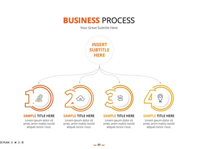 Startup Business Plan Powerpoint Template By Premast On Dribbble