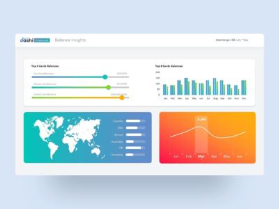 Dashi Financial Dashboard PowerPoint Template
