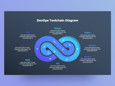 Free Dark Devops Toolchain Diagram