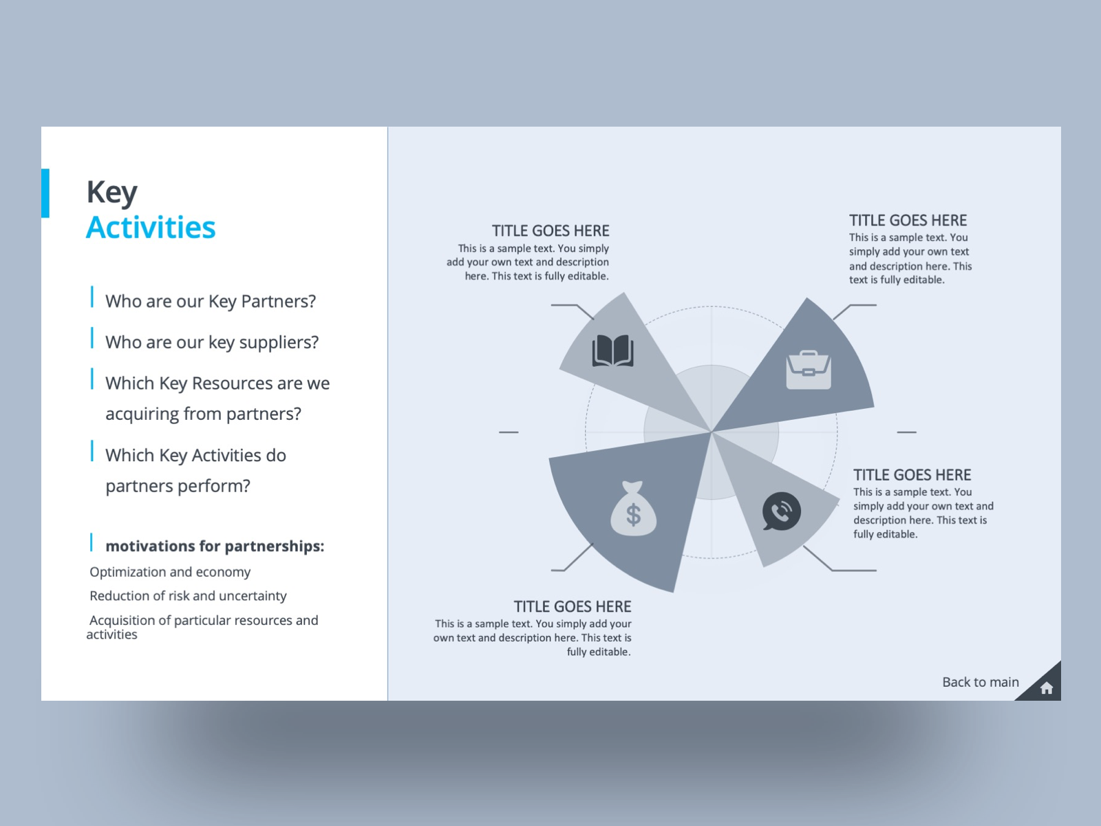 Business Model Canvas Powerpoint Template By Premast On Dribbble