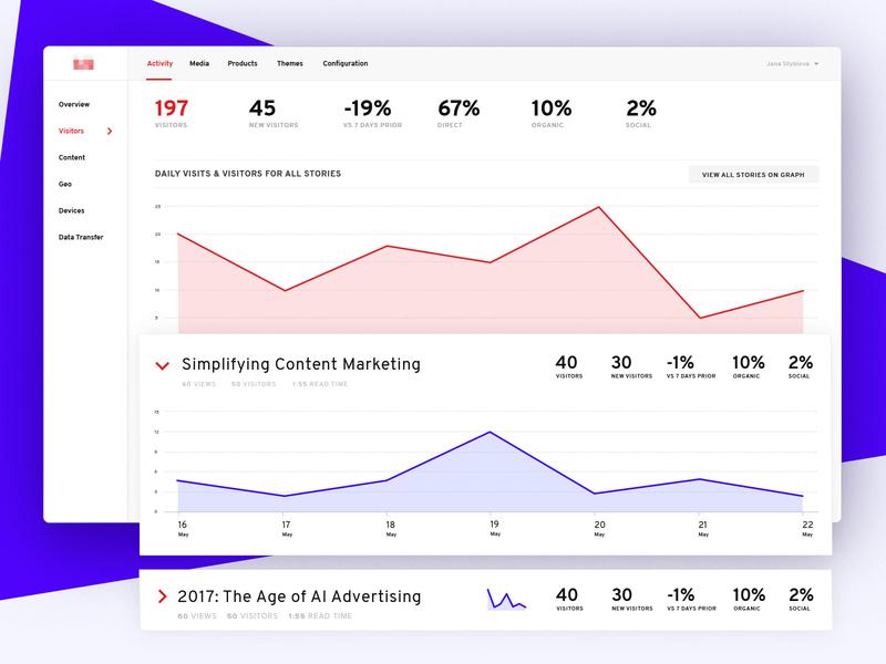 Analytics Dashboard 2 dashboard ux interface ui dashboard ux-ui user interface user experience side-nav navigation web app mobile app app tray iconography graph analytics chart analytics dashboard analytics widget ui