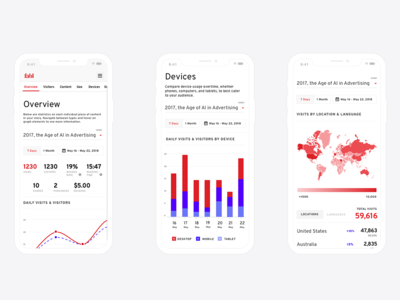 Fabl - Analytics on Mobile