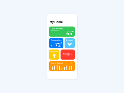 Home Monitoring Dashboard [Daily UI 021]