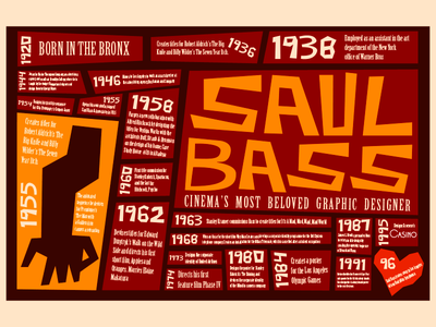 Saul Bass Timeline graphic design history saul bass logo design cinema poster design