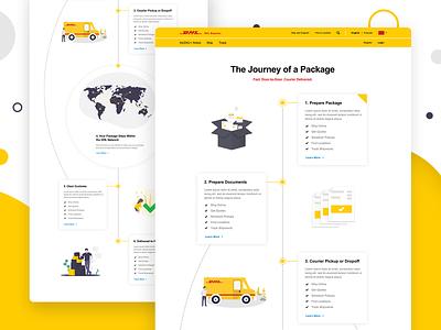 DHL Landing Page illustration marketing web landing page website interface ux ui design
