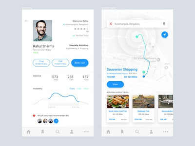 Travel App Case Study personas ia practice product case-study tour-guide travel