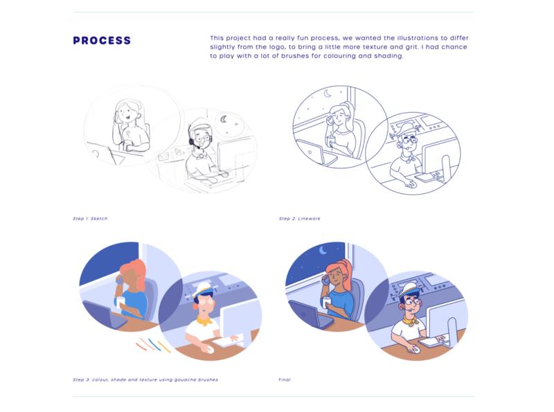 New Portfolio Site! sketch client brand development idea concept process website personal site new