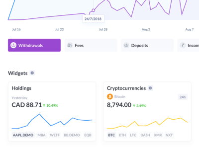 Wealthica Dashboard - Widgets