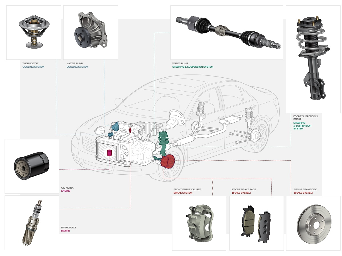 Car Parts Illustrations technical realistic lineart vector illustration