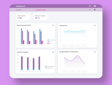 Dashboard minimal web graphicdesign illustration art ui design