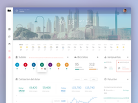 Buenos Aires Dashboard