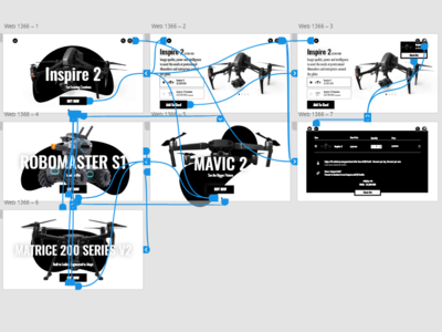 Drone shop project